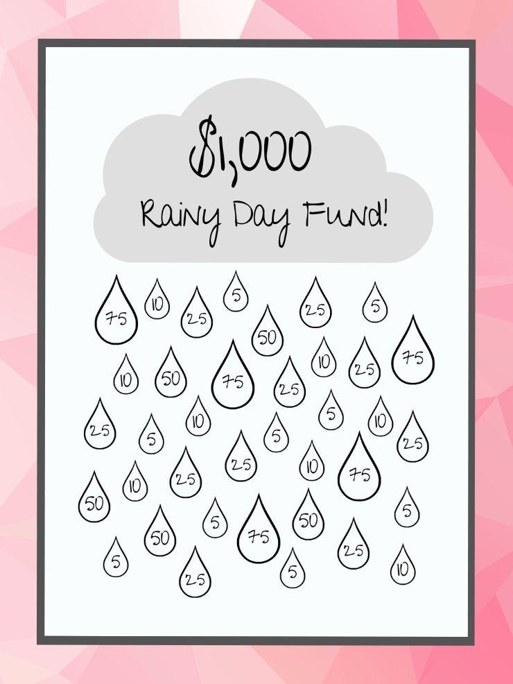 free printable rainy day fund savings tracker